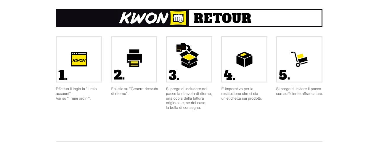 KWON Rispedizione
